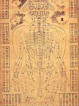 19th Century Chinese acupuncture chart